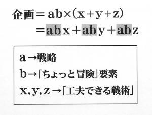 吉田氏図式(1
