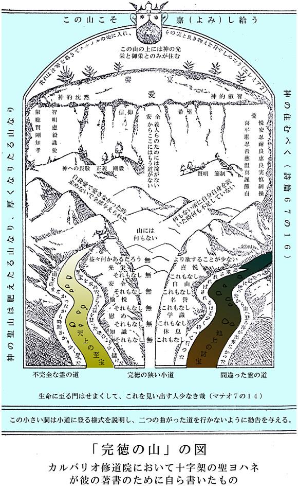 カルメル山登攀の図