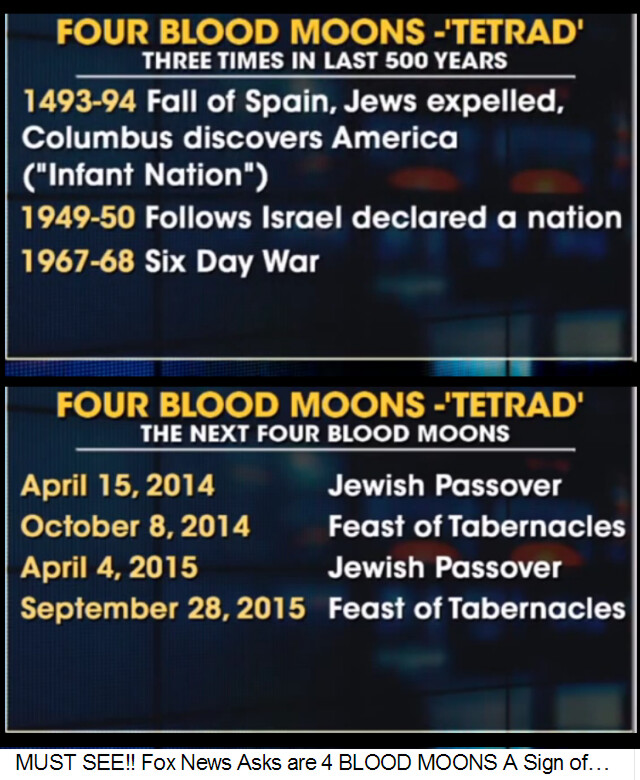 Fox News Asks are 4 BLOOD MOONS A Sign