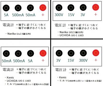 電流計と電圧計の端子の並び順