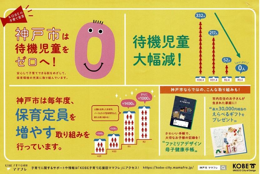 神戸市 子育て支援