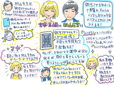 真由美さんと秋山先生【ご対談】.png