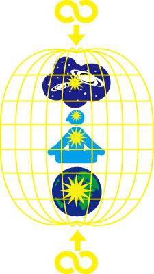 アーススターチャクラ瞑想