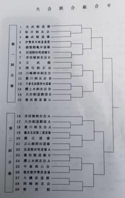 箱根19-2