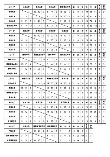 【DUO2018初日】MEN予選試合結果NO2.jpg