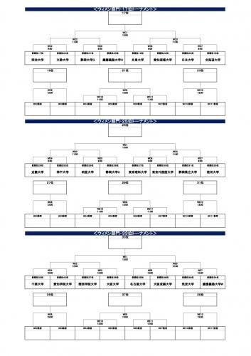 【DUO2018初日】WOMEN決勝NO2.jpg