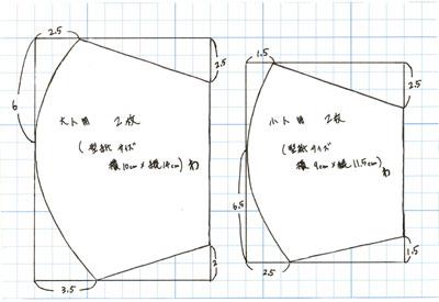 マスク型紙画像
