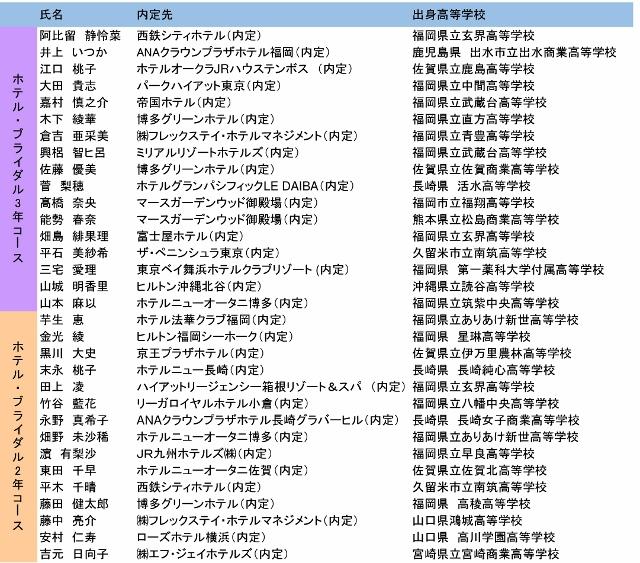 ホテル内定100% (640x563).jpg