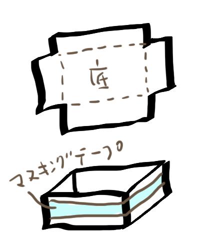 箱の作り方