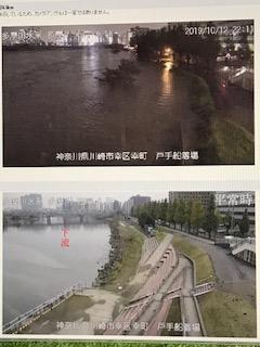 増水の比較