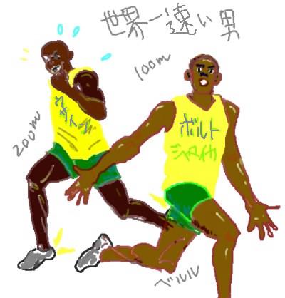 100m200m 世界新 ボルト