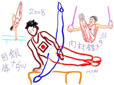 体操団体 銀
