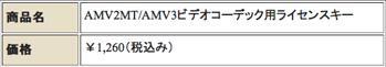 AMV2MT/AMV3ビデオコーデック用ライセンスキー