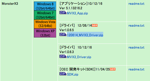 MonsterX3 Ver1.0.6.5