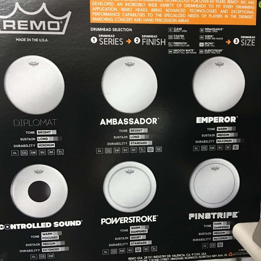 REMO製品箱裏記載チャート