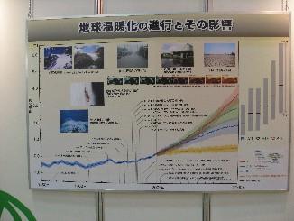 温暖化グラフ