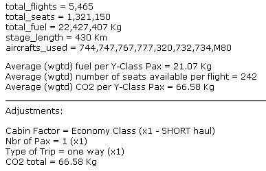 飛行機CO2排出量3