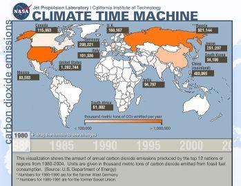 climatetimemachine2