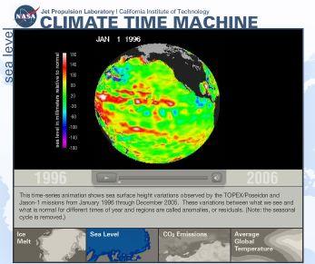 climatetimemachine12