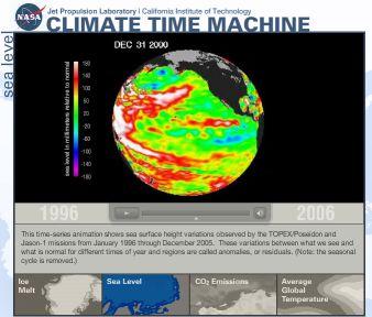 climatetimemachine14