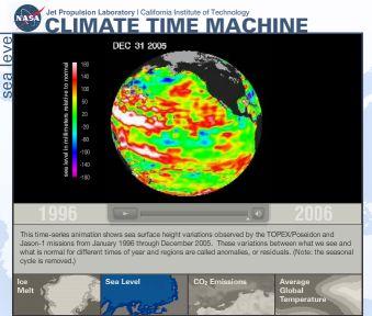 climatetimemachine16