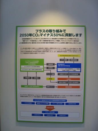 エコプロ2008その20