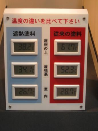 エコプロ2008その253