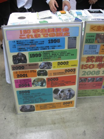 エコプロ2008その270