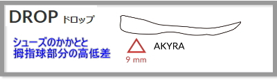 akyra7