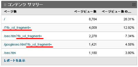 /?fb_xd_fragment=付きのアクセスが多すぎる