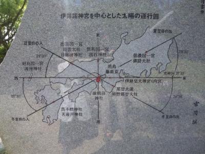 伊弉諾神宮太陽石碑