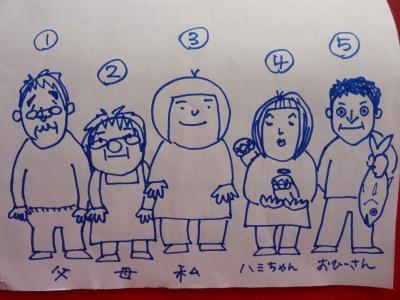 ナオロマツ 家族構成の図