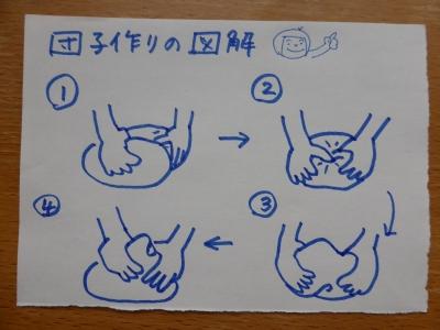 団子作りの図解