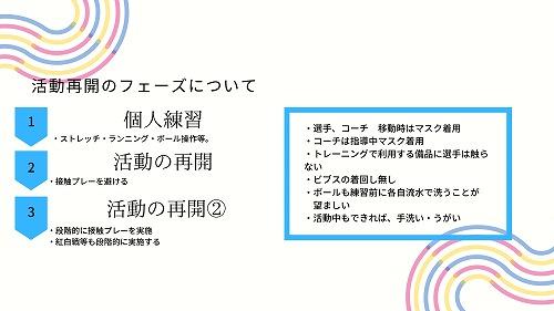 FCLエスコーラ再開後_page-0004.jpg