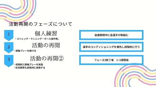 FCLエスコーラ再開後_page-0005.jpg