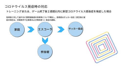 FCLエスコーラ再開後_page-0006.jpg