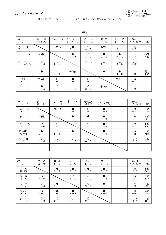 杉並リーグ戦令和元年度結果&令和2年度予定_page-0001.jpg