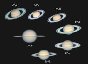 土星の環の傾きの変化