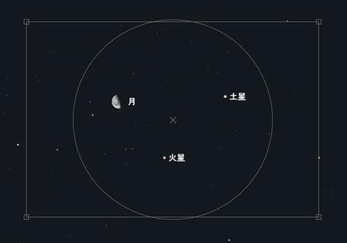 火星と月と土星
