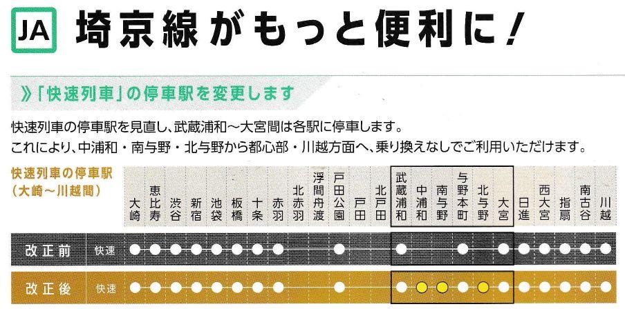 埼京 線 時刻 表 池袋