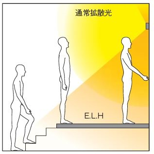玄関照明(コイズミ)2