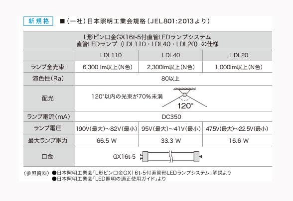 JEL801規格