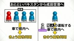 6月9日空港検疫で5人感染確認(KNB)