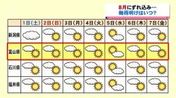 梅雨明けどうして遅い(KNB)