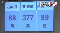 菅新総裁に県民の声(チューリップ)