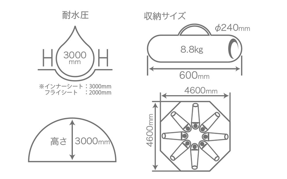 ワンポールテント 8人用 ドッペルギャンガー ナチュラルシリーズ ビッグワンポールテント T8-200T