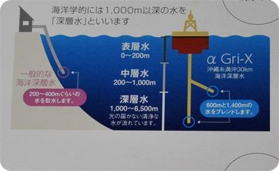 400ドクターリセラアルファGri-xの海洋深層水パンフ.JPG