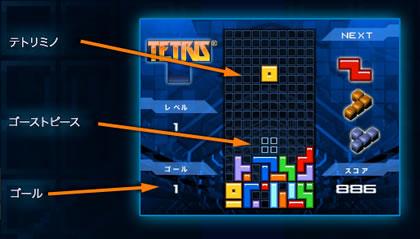 Tetris-Game Play Screen