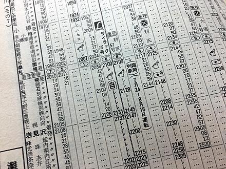 急行利尻の時刻表(札幌付近)