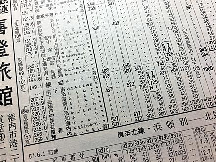急行利尻の時刻表(稚内付近)